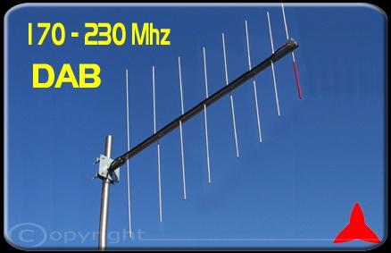 Antenna for DAB ground plane Log-periodic Logarithmic yagi frequency