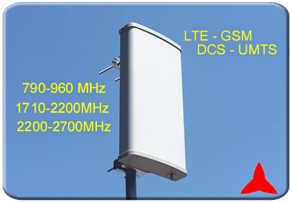 ARP700XZ Directional Panel Antenna 790-960Mhz 1710-2700Mhz Protel High Gain, band 2G 3g 4G GSM-R umts dcs LTE GSM
