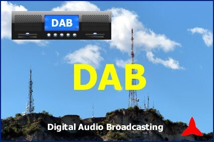new products dab antennas Protel